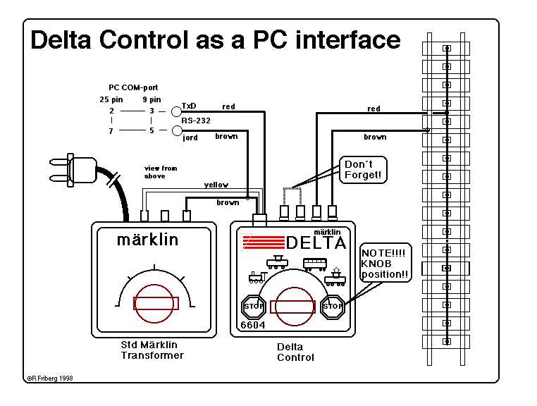 Delta interface-eng